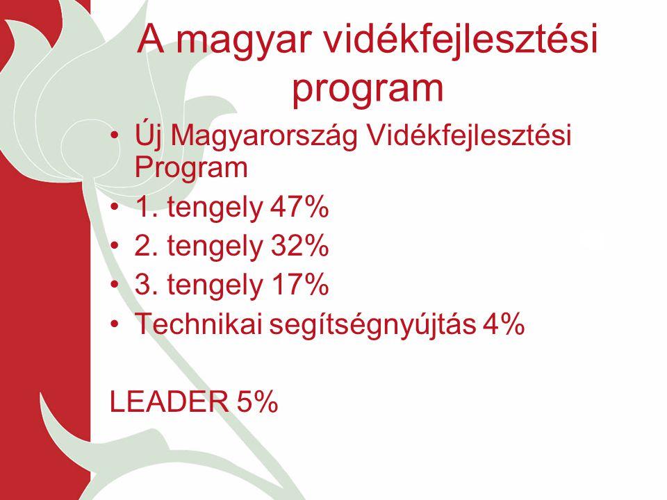 A magyar vidékfejlesztési program Új Magyarország Vidékfejlesztési Program 1. tengely 47% 2. tengely 32% 3. tengely 17% Technikai segítségnyújtás 4% L