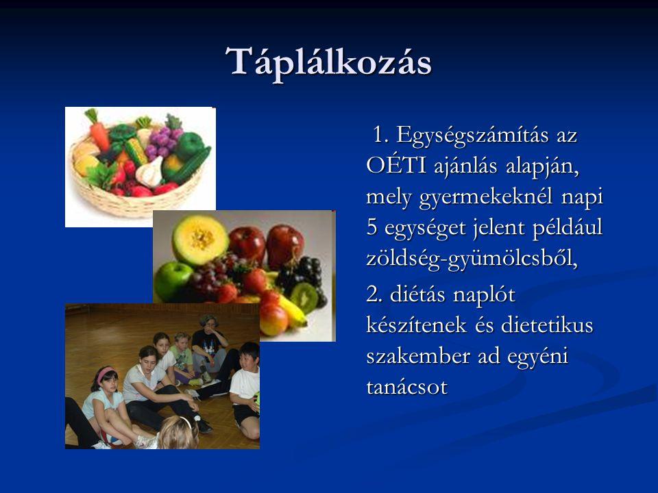 Táplálkozás 1. Egységszámítás az OÉTI ajánlás alapján, mely gyermekeknél napi 5 egységet jelent például zöldség-gyümölcsből, 2. diétás naplót készíten