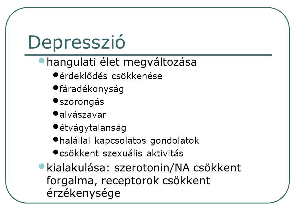 Antidepresszánsok hatásmechanizmusa nem szelektív monoamin reuptake gátlók imipramin (MELIPRAMIN drazsé/injekció) clomipramin (ANAFRANIL filmtabletta/injekció) amytriptilin (TEPERIN drazsé) maprotilin (LUDIOMIL filmtabletta, MAPROLU filmtabletta) szelektív szerotonin reuptake gátlók (SSRI) fluoxetin (APO-FLUOXETIN kapszula, FLOXET kapszula/oldat, PROZAC kapszula/oldat, PORTAL kapszula, DEPREXIN kapszula, HUMA-FLUOXETIN kapszula)