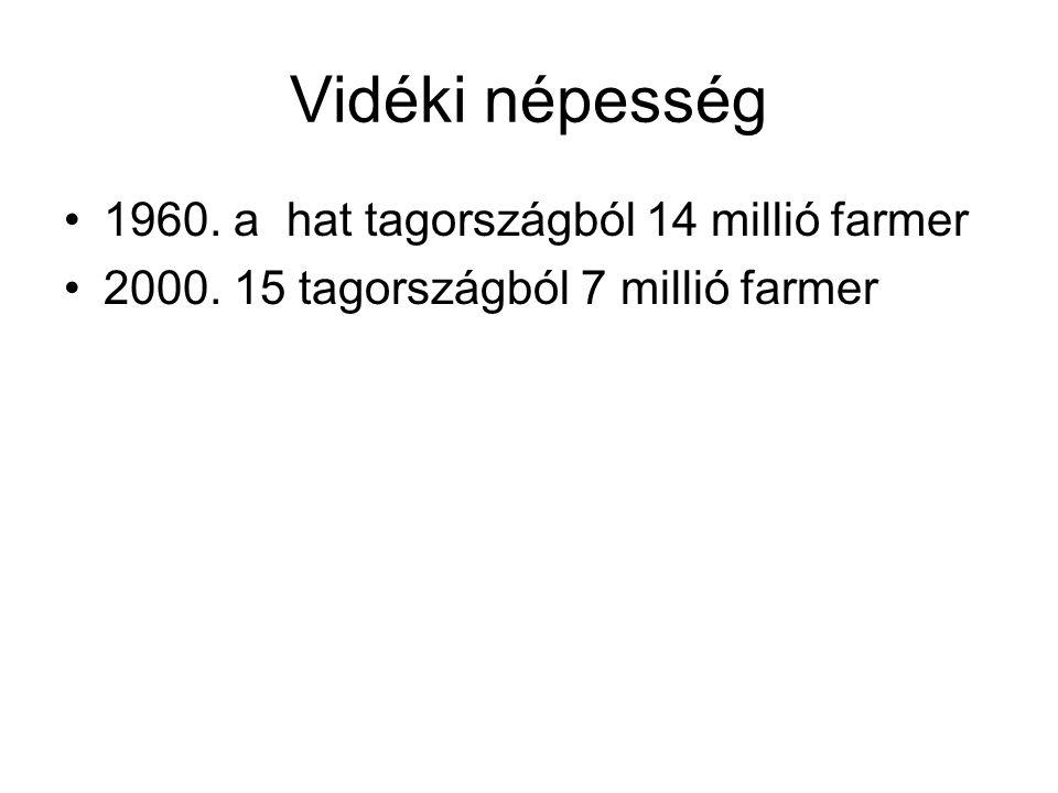 Vidéki népesség 1960. a hat tagországból 14 millió farmer 2000. 15 tagországból 7 millió farmer