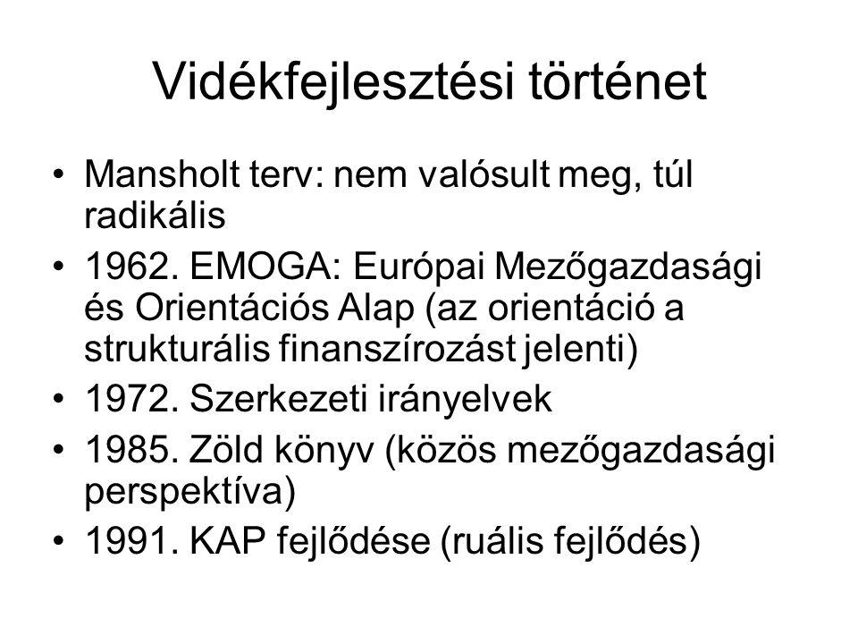 Támogatás Kompenzációs járulék: 25-200 Euro\ha