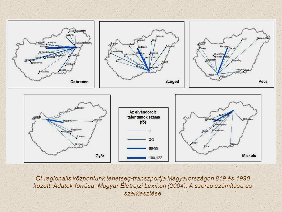 Öt regionális központunk tehetség-transzportja Magyarországon 819 és 1990 között. Adatok forrása: Magyar Életrajzi Lexikon (2004). A szerző számítása