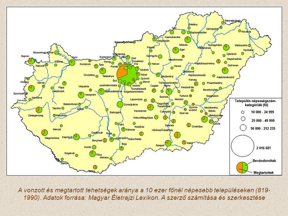 A vonzott és megtartott tehetségek aránya a 10 ezer főnél népesebb településeken (819- 1990). Adatok forrása: Magyar Életrajzi Lexikon. A szerző számí