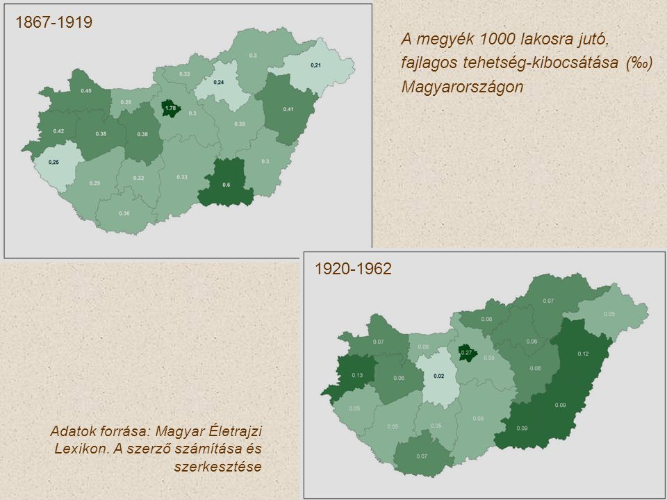 1867-1919 1920-1962 A megyék 1000 lakosra jutó, fajlagos tehetség-kibocsátása (‰) Magyarországon