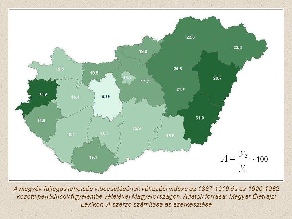 A megyék fajlagos tehetség kibocsátásának változási indexe az 1867-1919 és az 1920-1962 közötti periódusok figyelembe vételével Magyarországon.