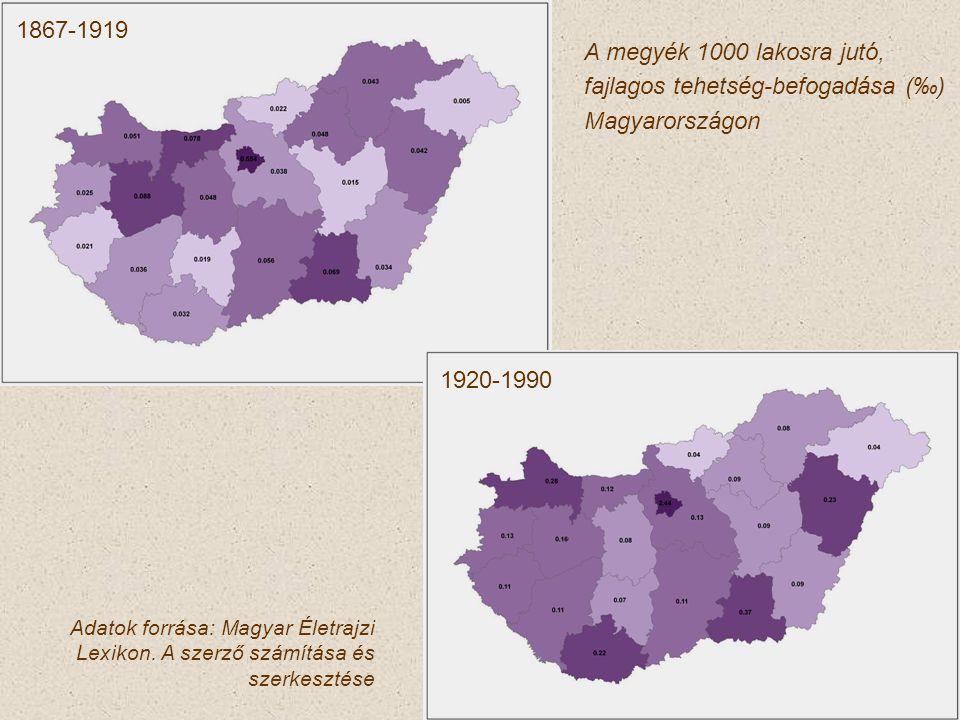 1867-1919 1920-1990 Adatok forrása: Magyar Életrajzi Lexikon. A szerző számítása és szerkesztése A megyék 1000 lakosra jutó, fajlagos tehetség-befogad