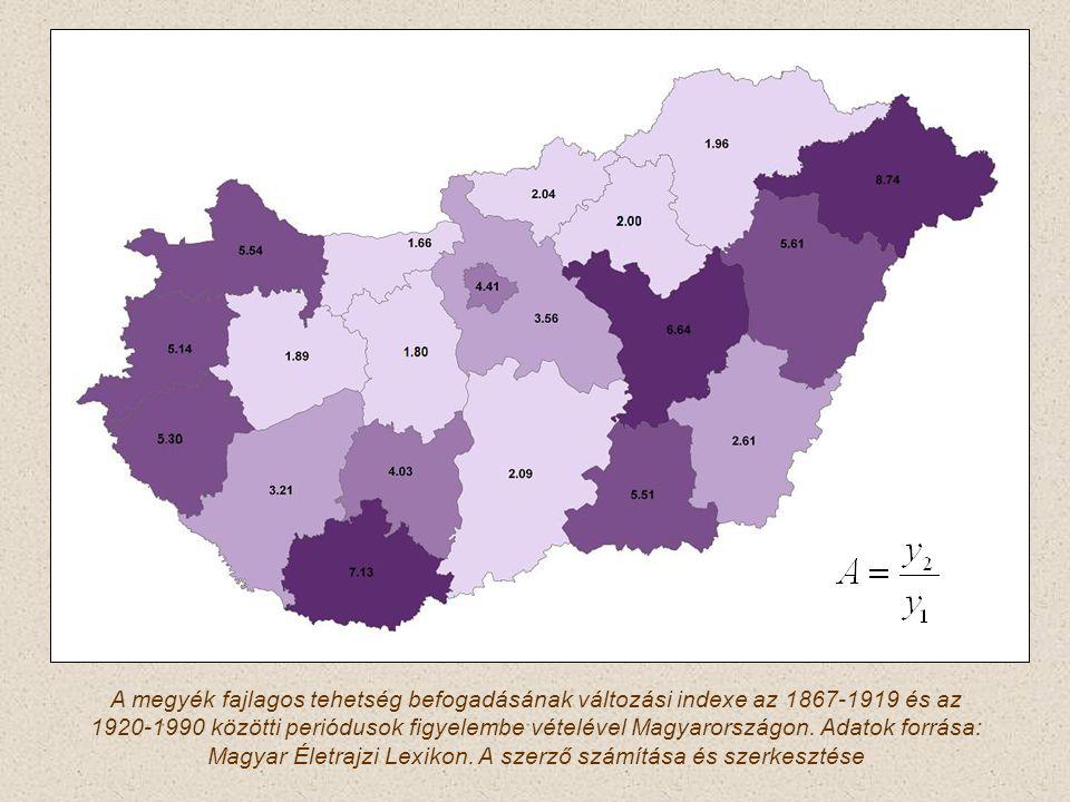 A megyék fajlagos tehetség befogadásának változási indexe az 1867-1919 és az 1920-1990 közötti periódusok figyelembe vételével Magyarországon. Adatok