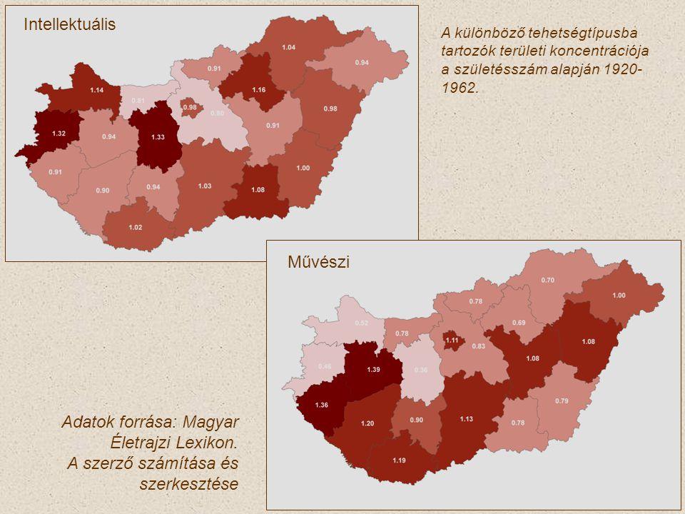 A különböző tehetségtípusba tartozók területi koncentrációja a születésszám alapján 1920- 1962.