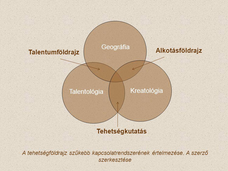 Talentológia Kreatológia Tehetségkutatás Geográfia Talentumföldrajz Alkotásföldrajz A tehetségföldrajz szűkebb kapcsolatrendszerének értelmezése.