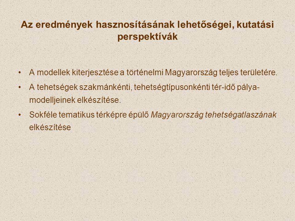 Az eredmények hasznosításának lehetőségei, kutatási perspektívák A modellek kiterjesztése a történelmi Magyarország teljes területére. A tehetségek sz