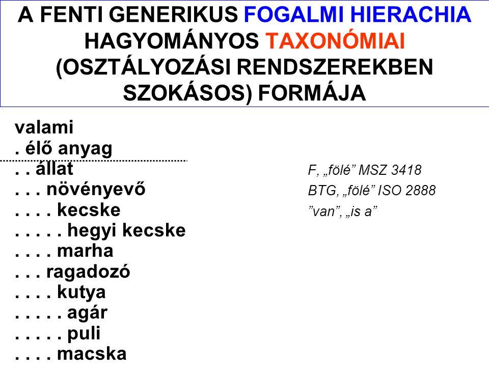 """A FENTI GENERIKUS FOGALMI HIERACHIA HAGYOMÁNYOS TAXONÓMIAI (OSZTÁLYOZÁSI RENDSZEREKBEN SZOKÁSOS) FORMÁJA valami. élő anyag.. állat F, """"fölé"""" MSZ 3418."""