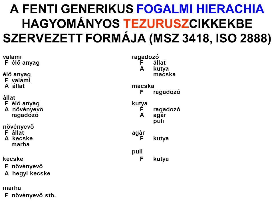 A FENTI GENERIKUS FOGALMI HIERACHIA HAGYOMÁNYOS TEZURUSZCIKKEKBE SZERVEZETT FORMÁJA (MSZ 3418, ISO 2888) valamiragadozó F élő anyagFállat Akutya élő a