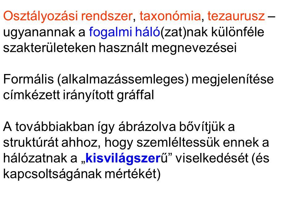 Osztályozási rendszer, taxonómia, tezaurusz – ugyanannak a fogalmi háló(zat)nak különféle szakterületeken használt megnevezései Formális (alkalmazásse