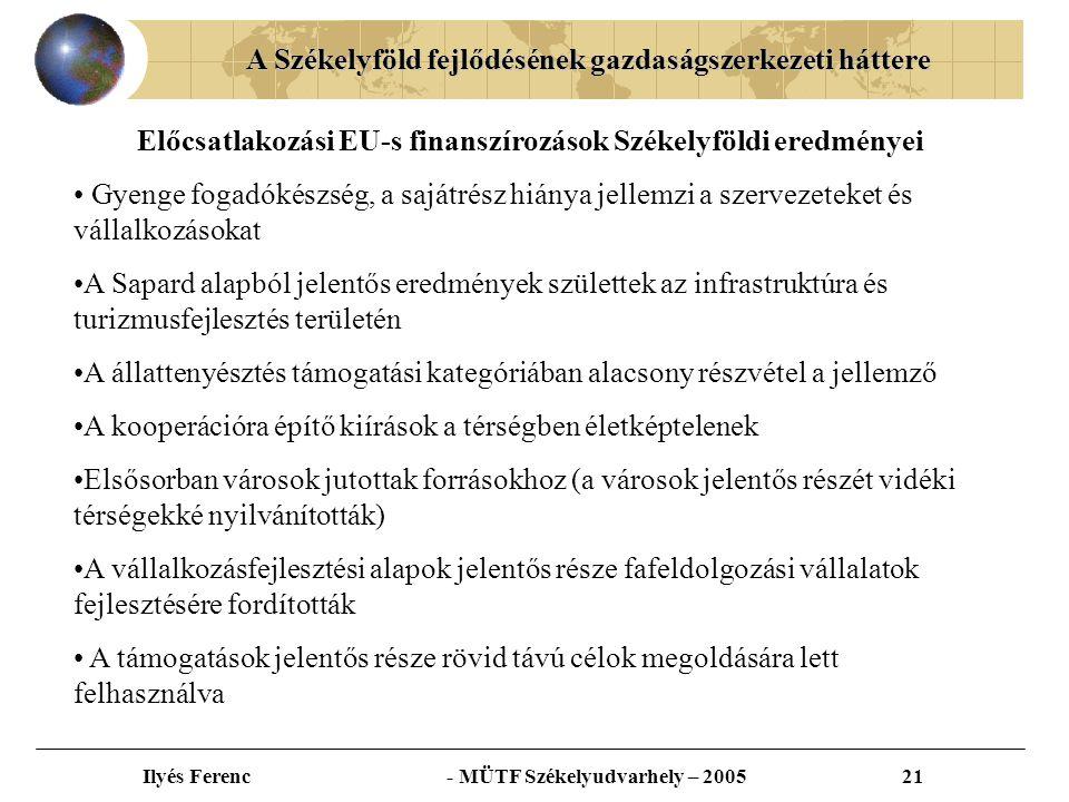 A Székelyföld fejlődésének gazdaságszerkezeti háttere Ilyés Ferenc - MÜTF Székelyudvarhely – 200521 Előcsatlakozási EU-s finanszírozások Székelyföldi eredményei Gyenge fogadókészség, a sajátrész hiánya jellemzi a szervezeteket és vállalkozásokat A Sapard alapból jelentős eredmények születtek az infrastruktúra és turizmusfejlesztés területén A állattenyésztés támogatási kategóriában alacsony részvétel a jellemző A kooperációra építő kiírások a térségben életképtelenek Elsősorban városok jutottak forrásokhoz (a városok jelentős részét vidéki térségekké nyilvánították) A vállalkozásfejlesztési alapok jelentős része fafeldolgozási vállalatok fejlesztésére fordították A támogatások jelentős része rövid távú célok megoldására lett felhasználva