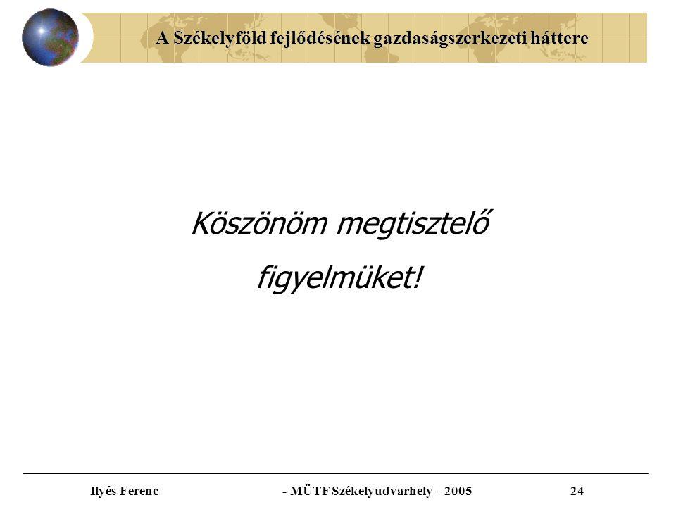 A Székelyföld fejlődésének gazdaságszerkezeti háttere Ilyés Ferenc - MÜTF Székelyudvarhely – 200524 Köszönöm megtisztelő figyelmüket!