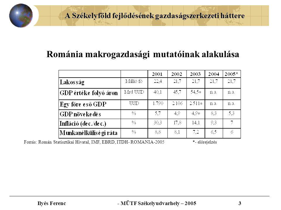 Ilyés Ferenc - MÜTF Székelyudvarhely – 20053 Románia makrogazdasági mutatóinak alakulása Forrás: Román Statisztikai Hivatal, IMF, EBRD, ITDH- ROMANIA-2005*- előrejelzés
