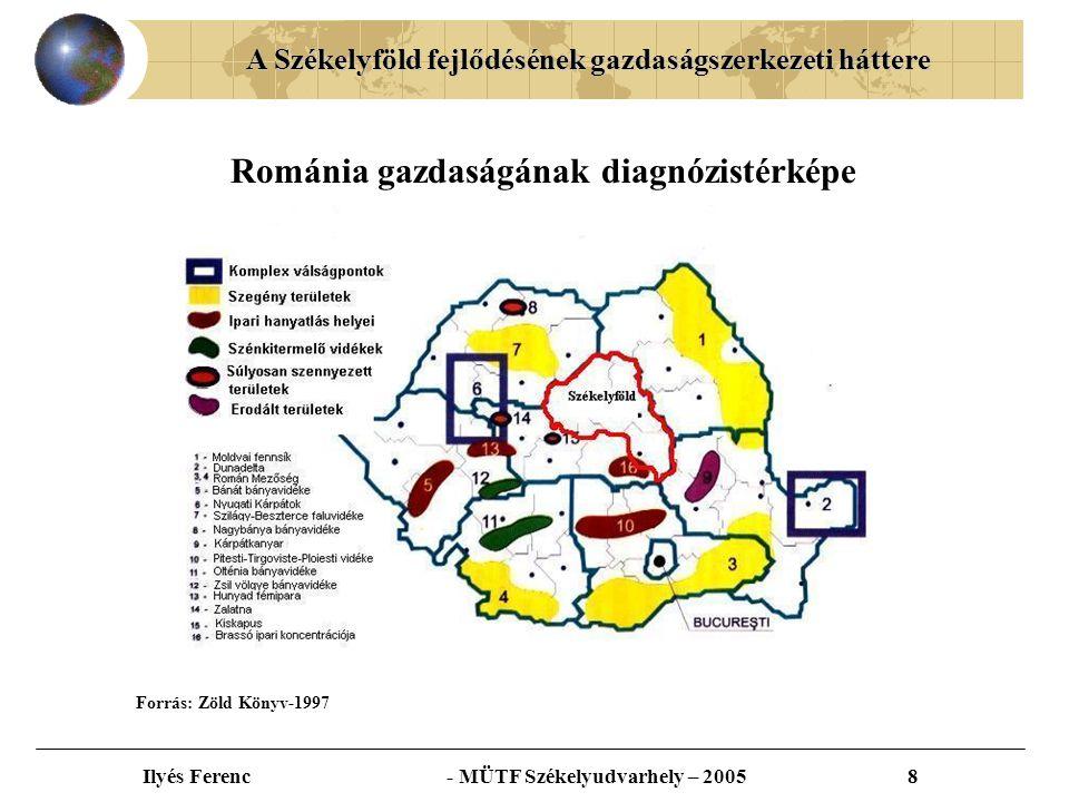A Székelyföld fejlődésének gazdaságszerkezeti háttere Ilyés Ferenc - MÜTF Székelyudvarhely – 20058 Románia gazdaságának diagnózistérképe Forrás: Zöld Könyv-1997