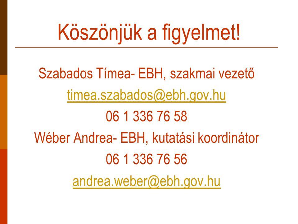 Szabados Tímea- EBH, szakmai vezető timea.szabados@ebh.gov.hu 06 1 336 76 58 Wéber Andrea- EBH, kutatási koordinátor 06 1 336 76 56 andrea.weber@ebh.gov.hu Köszönjük a figyelmet!