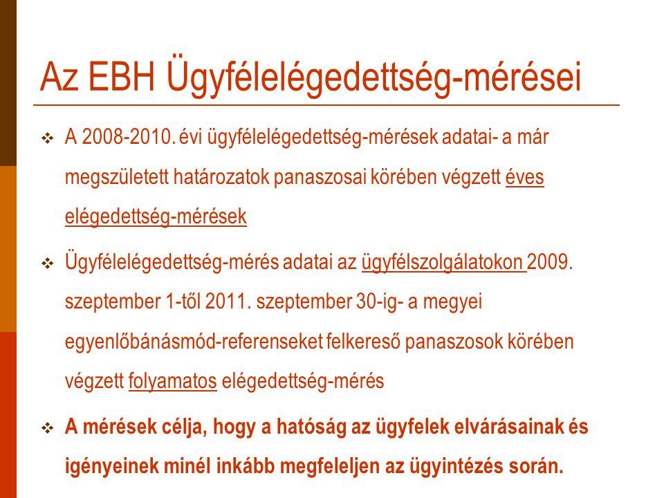 Az EBH Ügyfélelégedettség-mérései  A 2008-2010.