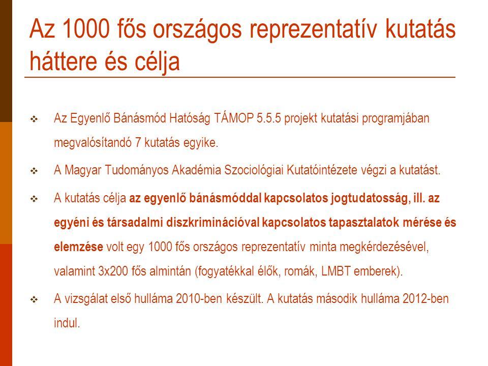 Az 1000 fős országos reprezentatív kutatás háttere és célja  Az Egyenlő Bánásmód Hatóság TÁMOP 5.5.5 projekt kutatási programjában megvalósítandó 7 kutatás egyike.