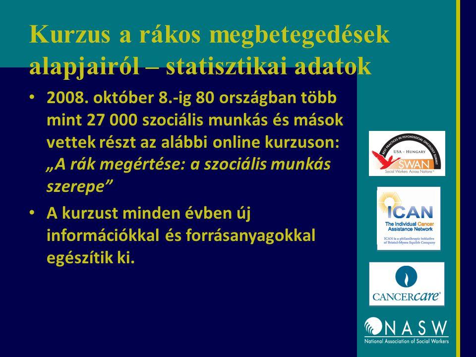 Kurzus a rákos megbetegedések alapjairól – statisztikai adatok 2008. október 8.-ig 80 országban több mint 27 000 szociális munkás és mások vettek rész