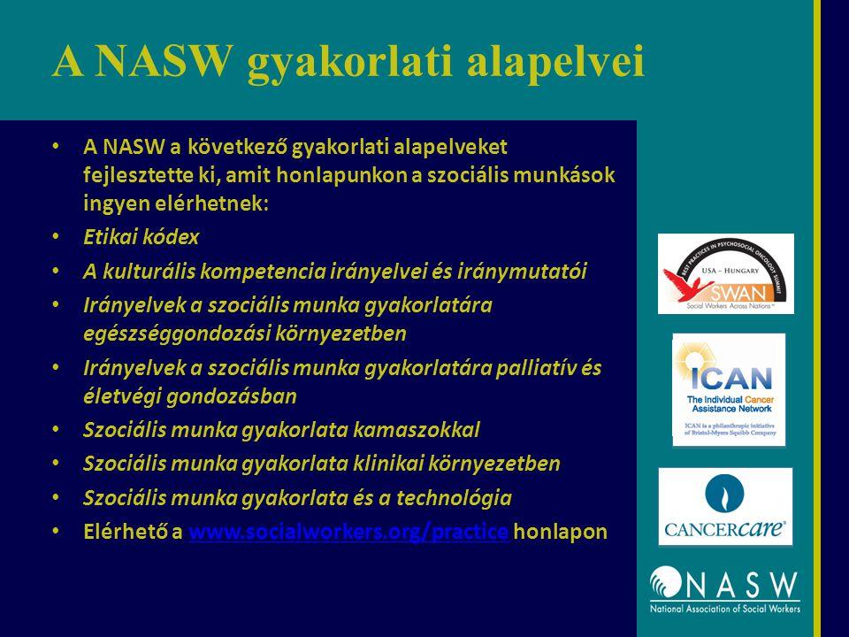 A NASW gyakorlati alapelvei A NASW a következő gyakorlati alapelveket fejlesztette ki, amit honlapunkon a szociális munkások ingyen elérhetnek: Etikai kódex A kulturális kompetencia irányelvei és iránymutatói Irányelvek a szociális munka gyakorlatára egészséggondozási környezetben Irányelvek a szociális munka gyakorlatára palliatív és életvégi gondozásban Szociális munka gyakorlata kamaszokkal Szociális munka gyakorlata klinikai környezetben Szociális munka gyakorlata és a technológia Elérhető a www.socialworkers.org/practice honlaponwww.socialworkers.org/practice