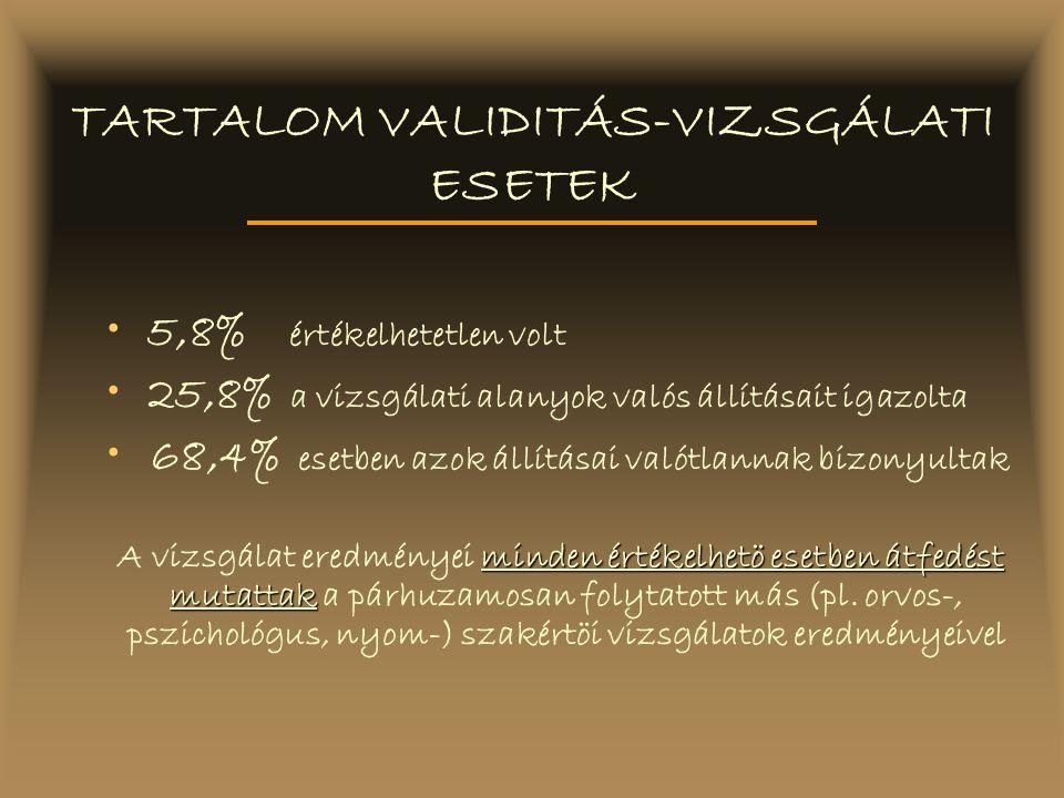 TARTALOM VALIDITÁS-VIZSGÁLATI ESETEK 5,8% értékelhetetlen volt 25,8% a vizsgálati alanyok valós állításait igazolta 68,4% esetben azok állításai valót