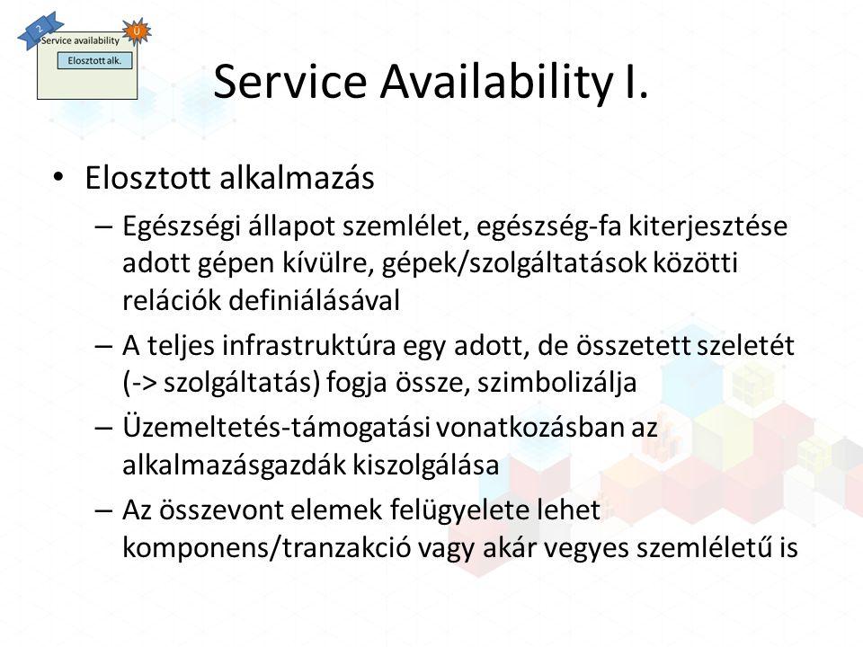 Service Availability I. Elosztott alkalmazás – Egészségi állapot szemlélet, egészség-fa kiterjesztése adott gépen kívülre, gépek/szolgáltatások között