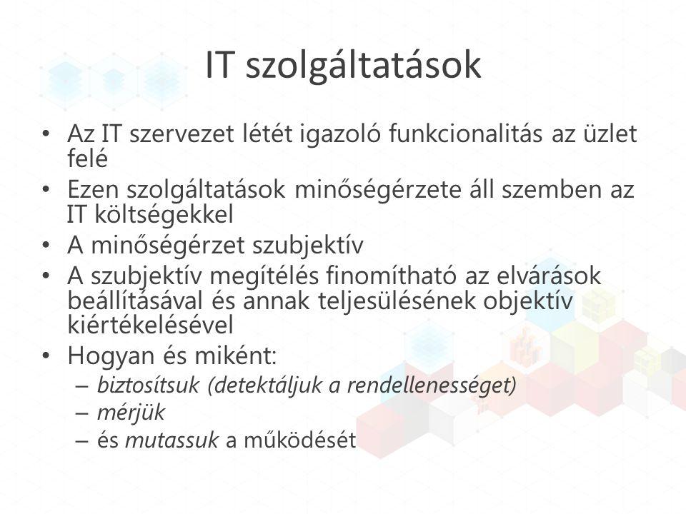IT szolgáltatások Az IT szervezet létét igazoló funkcionalitás az üzlet felé Ezen szolgáltatások minőségérzete áll szemben az IT költségekkel A minősé
