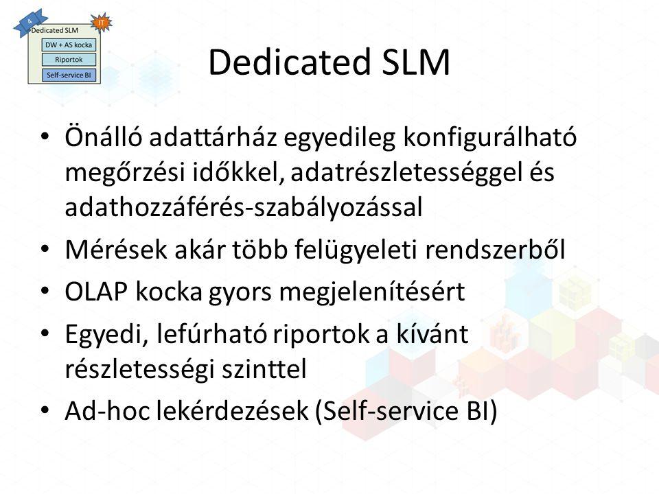Dedicated SLM Önálló adattárház egyedileg konfigurálható megőrzési időkkel, adatrészletességgel és adathozzáférés-szabályozással Mérések akár több felügyeleti rendszerből OLAP kocka gyors megjelenítésért Egyedi, lefúrható riportok a kívánt részletességi szinttel Ad-hoc lekérdezések (Self-service BI)