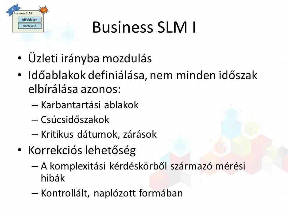 Business SLM I Üzleti irányba mozdulás Időablakok definiálása, nem minden időszak elbírálása azonos: – Karbantartási ablakok – Csúcsidőszakok – Kritikus dátumok, zárások Korrekciós lehetőség – A komplexitási kérdéskörből származó mérési hibák – Kontrollált, naplózott formában