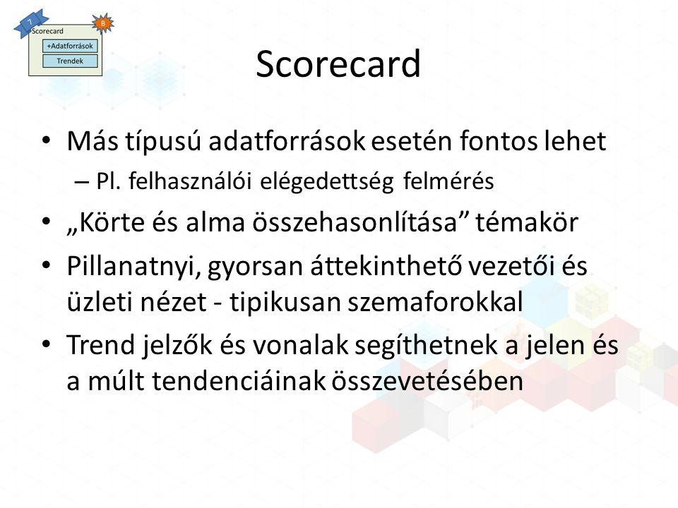 """Scorecard Más típusú adatforrások esetén fontos lehet – Pl. felhasználói elégedettség felmérés """"Körte és alma összehasonlítása"""" témakör Pillanatnyi, g"""