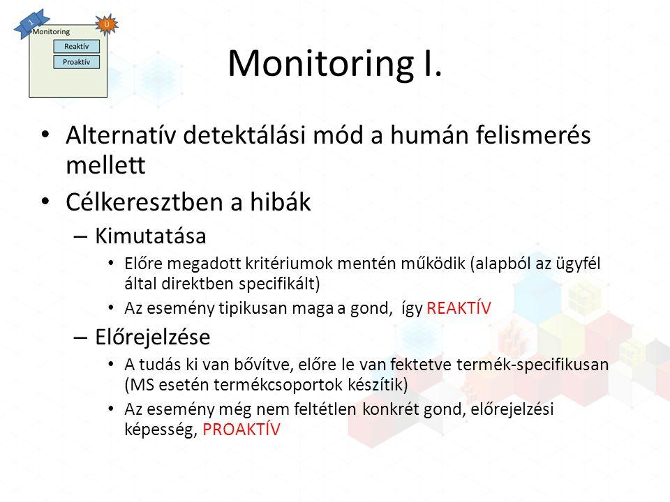 Monitoring I. Alternatív detektálási mód a humán felismerés mellett Célkeresztben a hibák – Kimutatása Előre megadott kritériumok mentén működik (alap