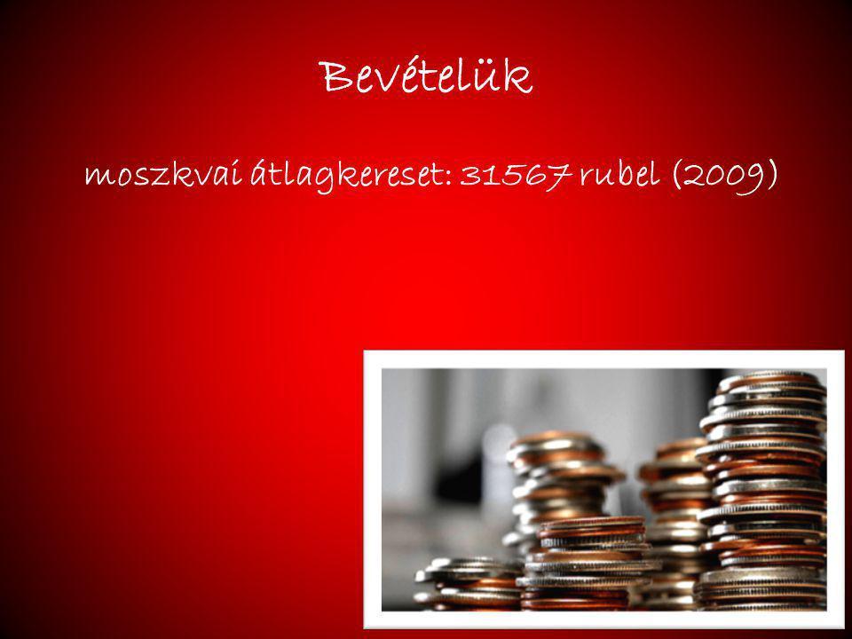 Bevételük moszkvai átlagkereset: 31567 rubel (2009)