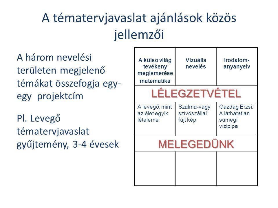 A tématervjavaslat ajánlások közös jellemzői A három nevelési területen megjelenő témákat összefogja egy- egy projektcím Pl. Levegő tématervjavaslat g
