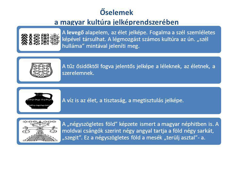 Őselemek a magyar kultúra jelképrendszerében A levegő alapelem, az élet jelképe. Fogalma a szél szemléletes képével társulhat. A légmozgást számos kul