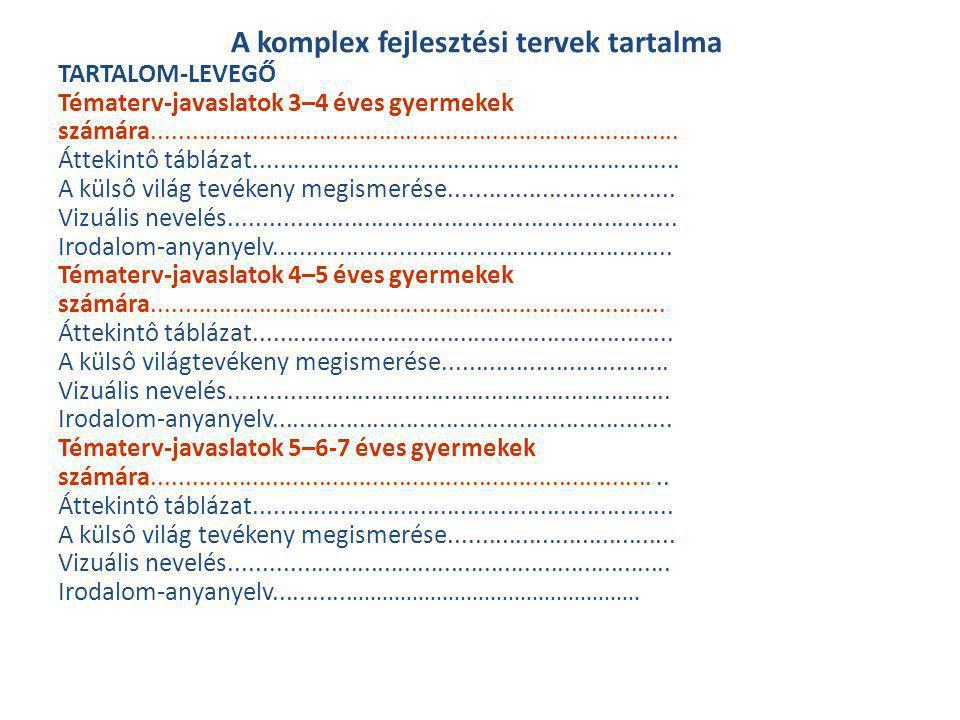 A komplex fejlesztési tervek tartalma TARTALOM-LEVEGŐ Tématerv-javaslatok 3–4 éves gyermekek számára..................................................