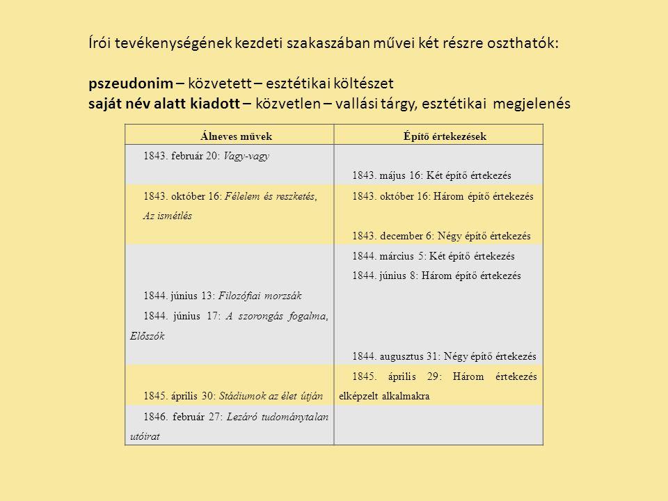 Két meghatározó személy: Regine OlsenMichael Pedersen Esztétikai Vallási