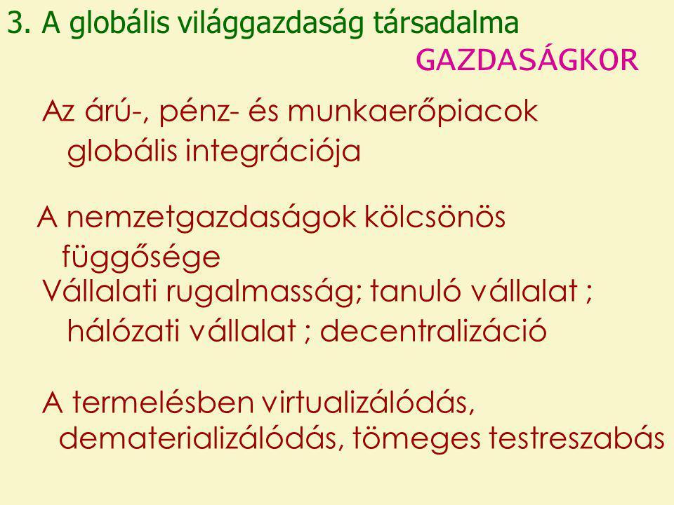 3. A globális világgazdaság társadalma A termelésben virtualizálódás, dematerializálódás, tömeges testreszabás Vállalati rugalmasság; tanuló vállalat