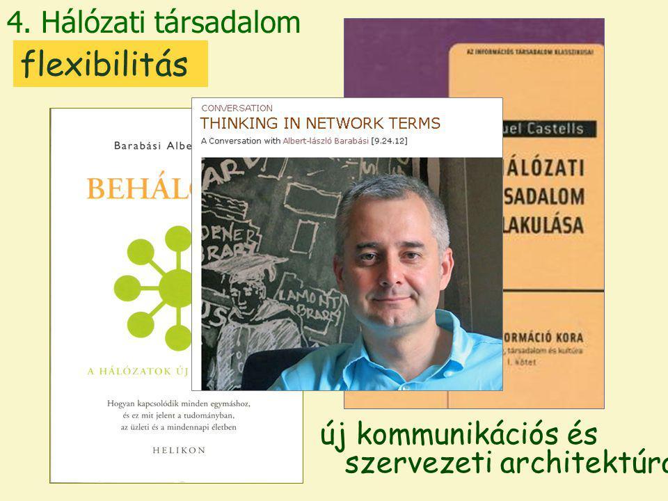 4. Hálózati társadalom új kommunikációs és szervezeti architektúra flexibilitás