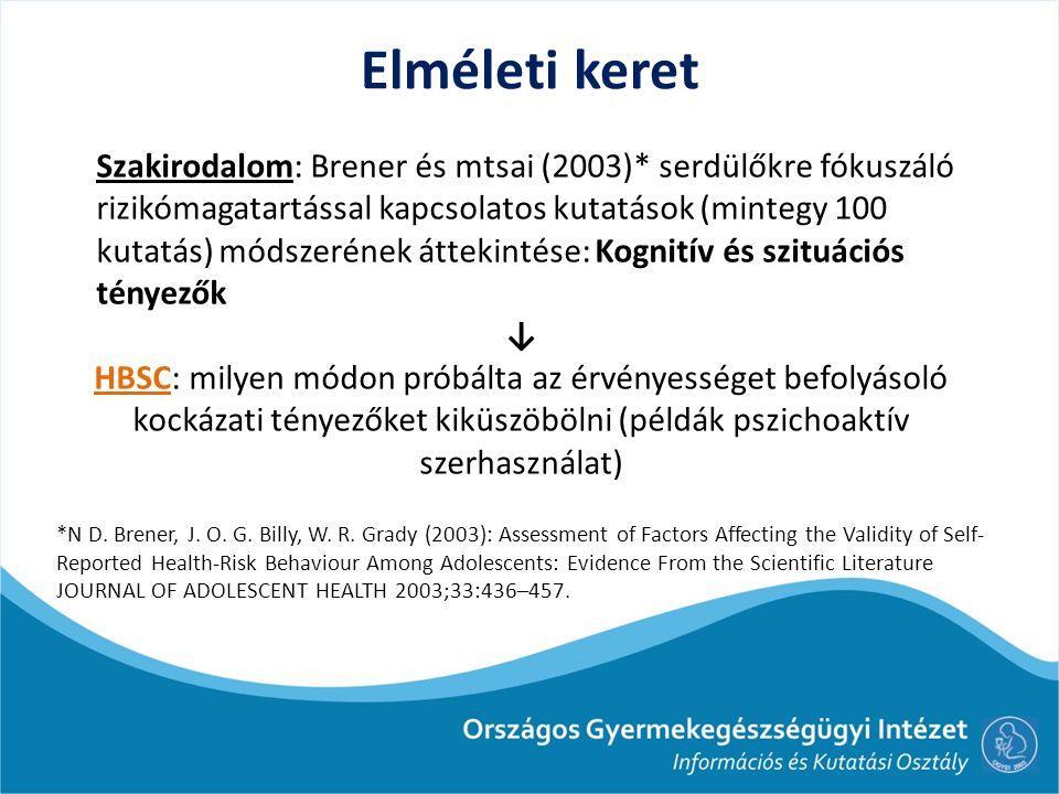 Elméleti keret Szakirodalom: Brener és mtsai (2003)* serdülőkre fókuszáló rizikómagatartással kapcsolatos kutatások (mintegy 100 kutatás) módszerének