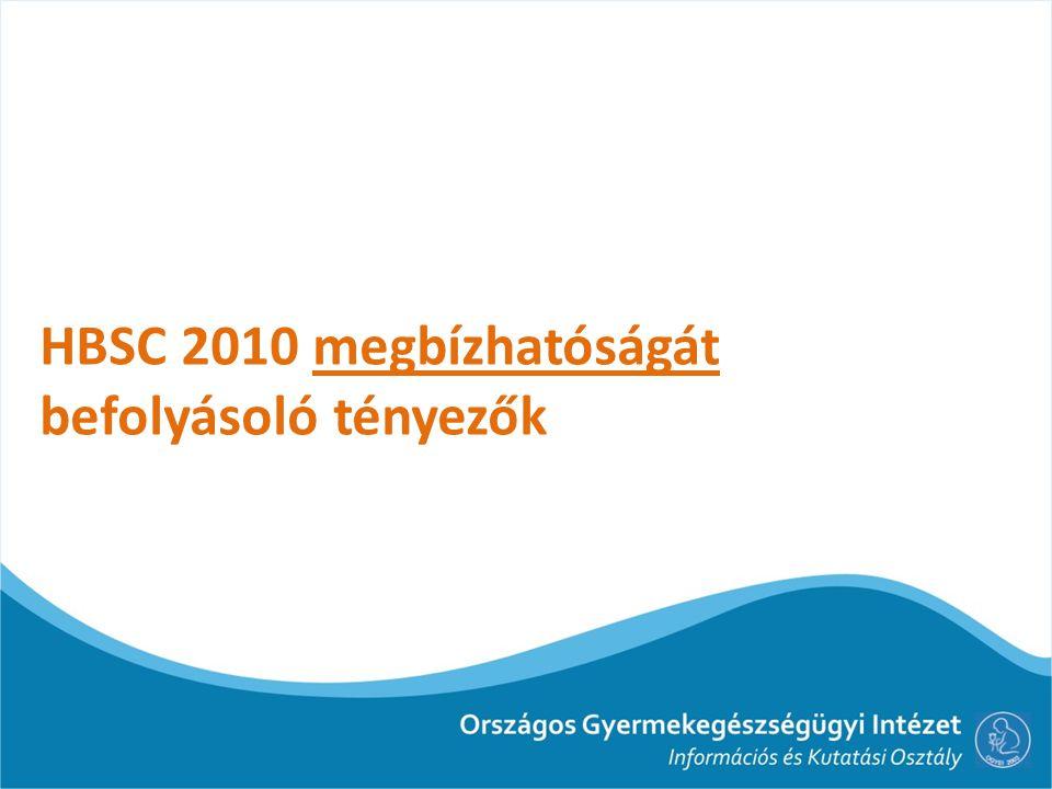 HBSC 2010 megbízhatóságát befolyásoló tényezők