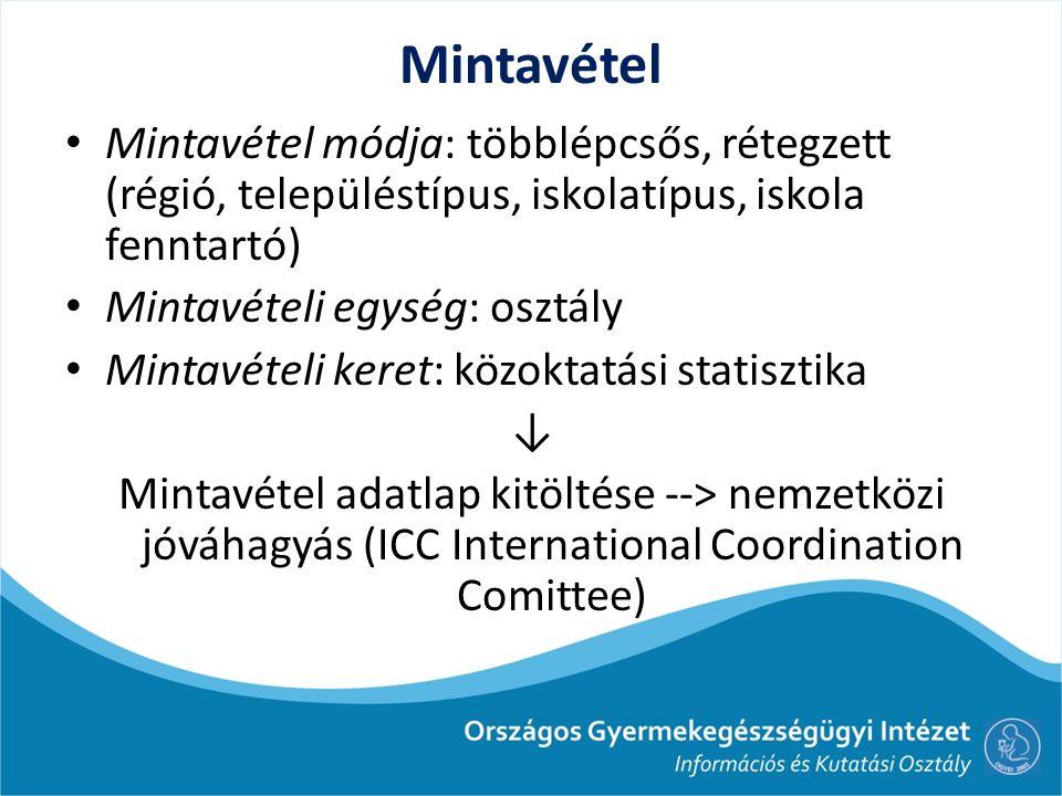 Mintavétel Mintavétel módja: többlépcsős, rétegzett (régió, településtípus, iskolatípus, iskola fenntartó) Mintavételi egység: osztály Mintavételi ker