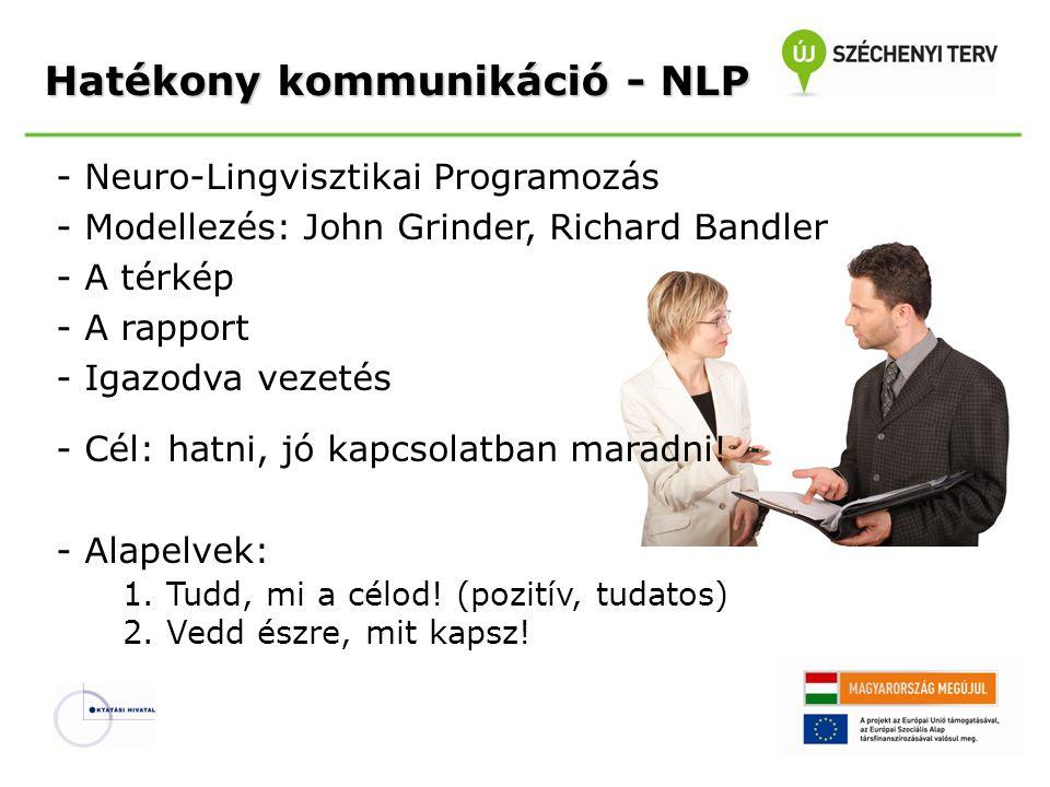 Hatékony kommunikáció - NLP - Neuro-Lingvisztikai Programozás - Modellezés: John Grinder, Richard Bandler - A térkép - A rapport - Igazodva vezetés -