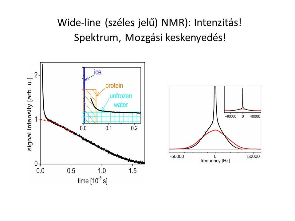 Wide-line (széles jelű) NMR): Intenzitás! Spektrum, Mozgási keskenyedés!