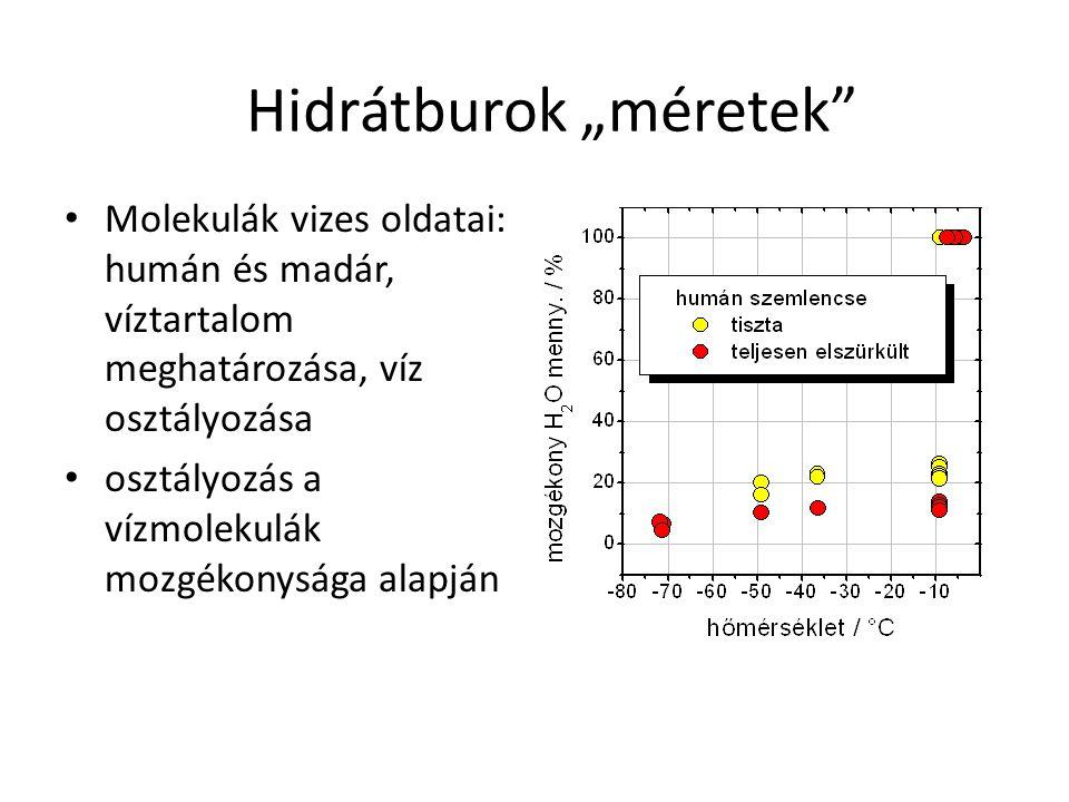 """Hidrátburok """"méretek Molekulák vizes oldatai: humán és madár, víztartalom meghatározása, víz osztályozása osztályozás a vízmolekulák mozgékonysága alapján"""