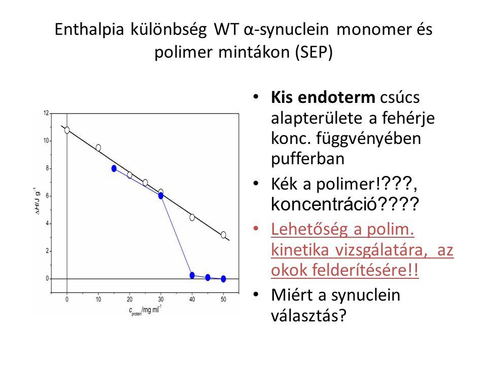 Enthalpia különbség WT α-synuclein monomer és polimer mintákon (SEP) Kis endoterm csúcs alapterülete a fehérje konc.