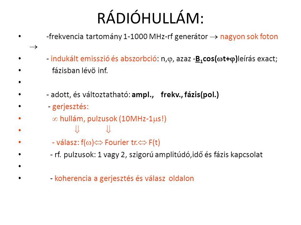 SEP: Enthalpia külünbség globuláris és rendezetlen fehérjéken Kis endoterm csúcs, NMR hiszterézis: van.