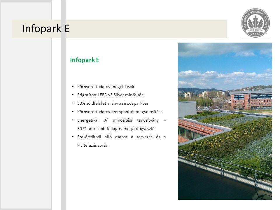 Infopark E Környezettudatos megoldások Szigorított LEED v3 Silver minősítés 50% zöldfelület arány az irodaparkban Környezettudatos szempontok megvalósítása Energetikai 'A' minősítési tanúsítvány – 30 % -al kisebb fajlagos energiafogyasztás Szakértőkből álló csapat a tervezés és a kivitelezés során