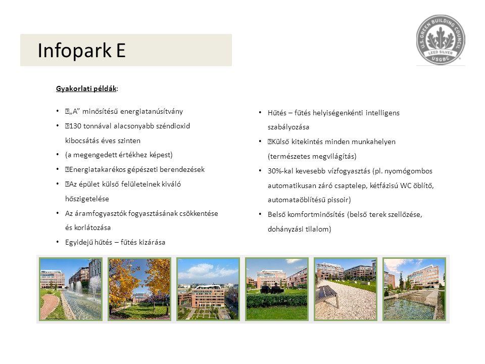 """Infopark E Gyakorlati példák: """"""""A"""" minősítésű energiatanúsítvány """"130 tonnával alacsonyabb széndioxid kibocsátás éves szinten (a megengedett értékhez"""